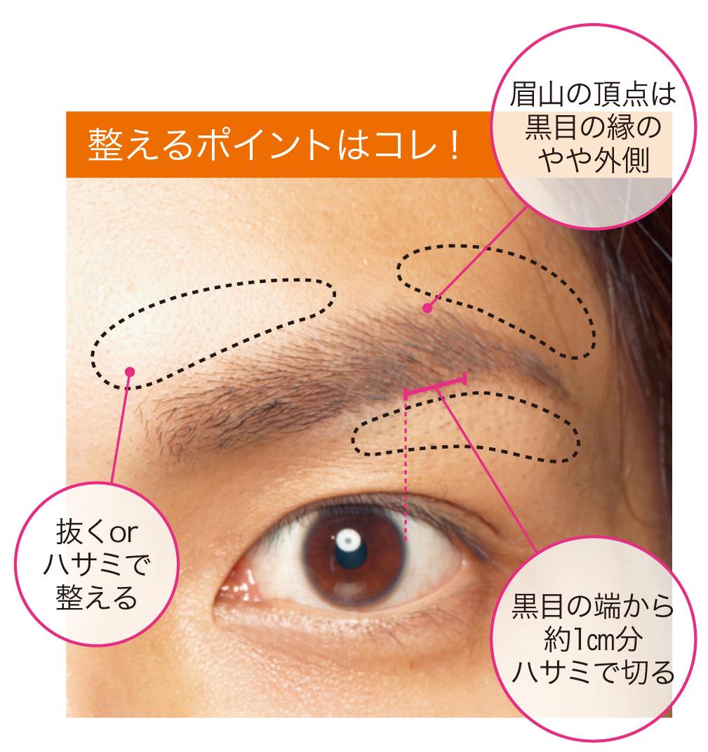 方 メンズ 整え 眉毛