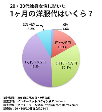 http://dime.jp/genre/files/2015/01/d5816-55-631502-0.jpg