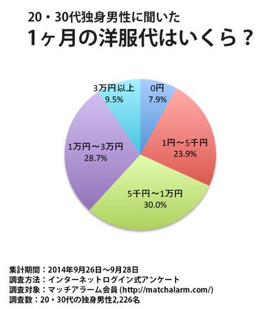 http://dime.jp/genre/files/2015/01/d5816-56-518772-0.jpg
