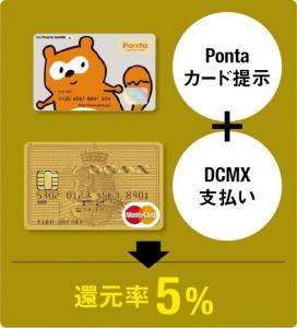 [ローソン]ローソンはPontaカード+DCMXで還元率5%