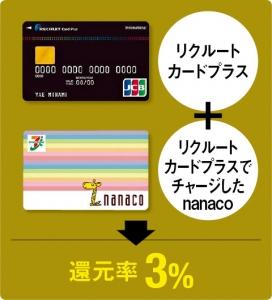 [セブン-イレブン]リクルートカードプラスでnanacoチャージは還元率3%