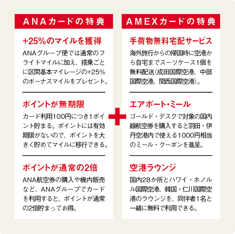 ANAカードとアメリカン・エキスプレス・カードの両方の特典で旅行がより快適に