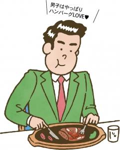 みんなは何を食べている?気になる内容を徹底調査!ビジネスパーソン1000人昼メシアンケート