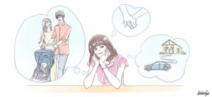 女性の結婚の条件についての意識調査