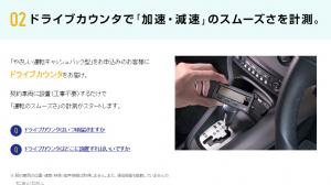 ソニー損保の「やさしい運転 キャッシュバック型」という