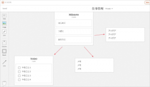 Evernoteとの違いは?直観的な操作のメモサービス「Milanote」!