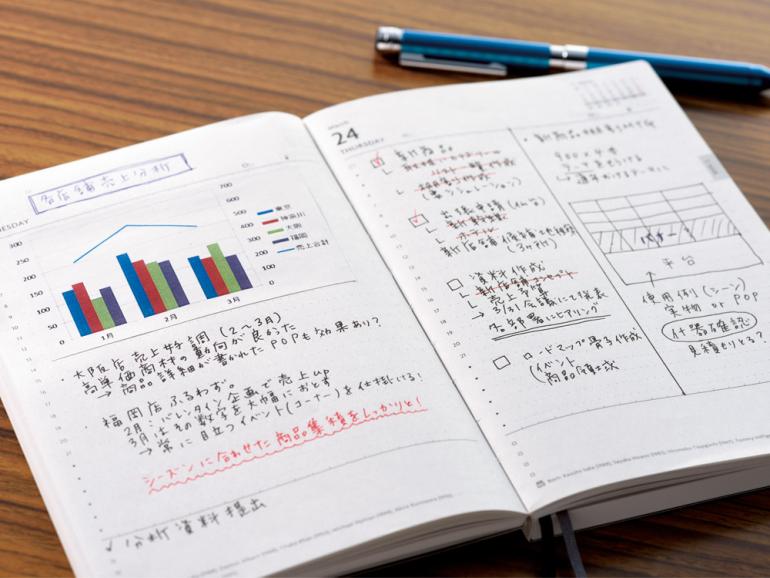 アイデアメモ重視派にオススメの最新手帳5選|@DIME アットダイム