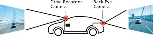 前方だけでなく後方も録画できるので安心・安全度が増す!