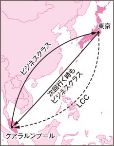 クアラルンプールなら羽田からLCCのエアアジアを使えば片道2万円以下