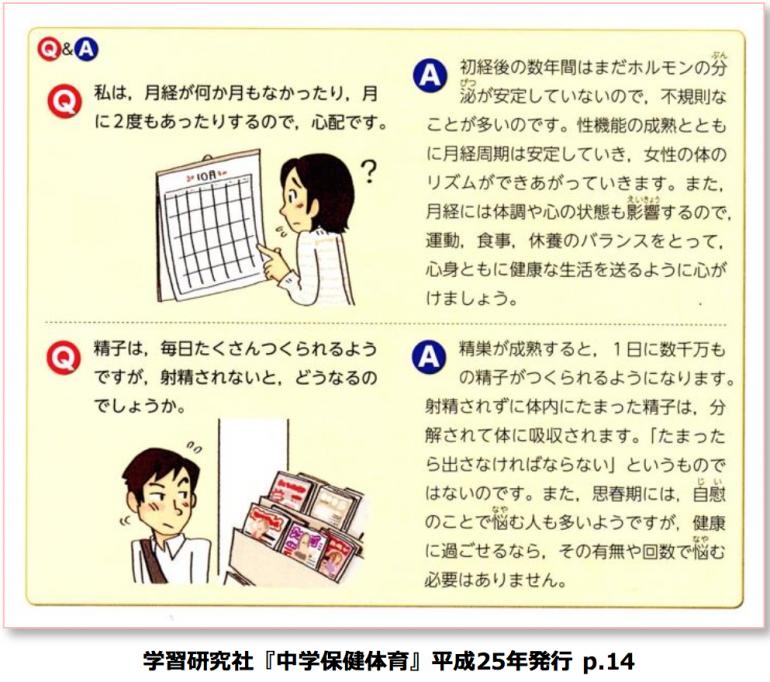 自慰_(3ページ目)こんなに違う!日本と世界の性教育の内容 @DIME