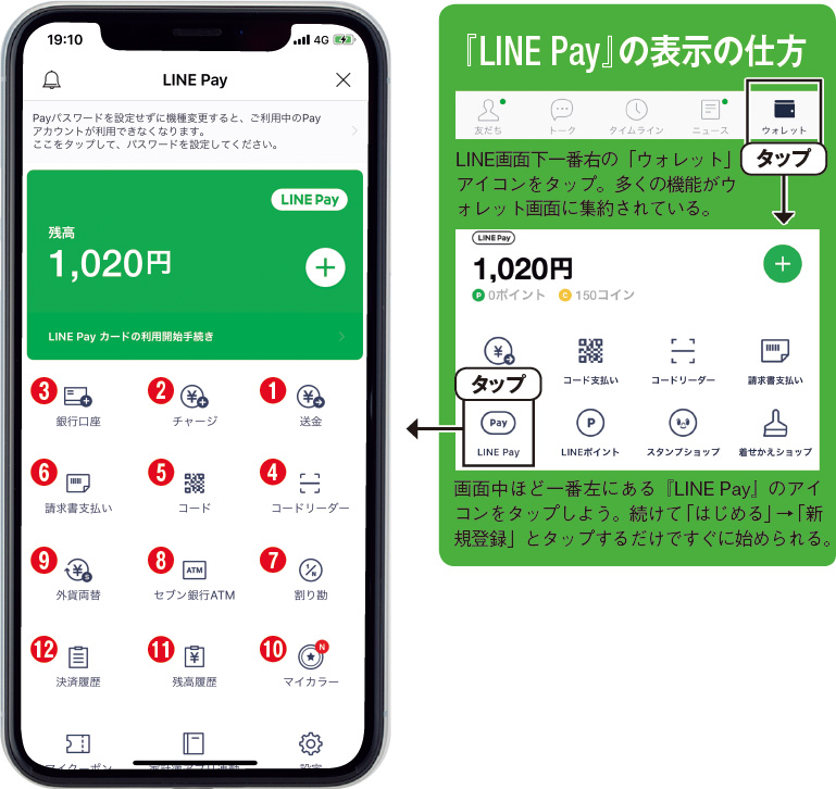 『LINE Pay』