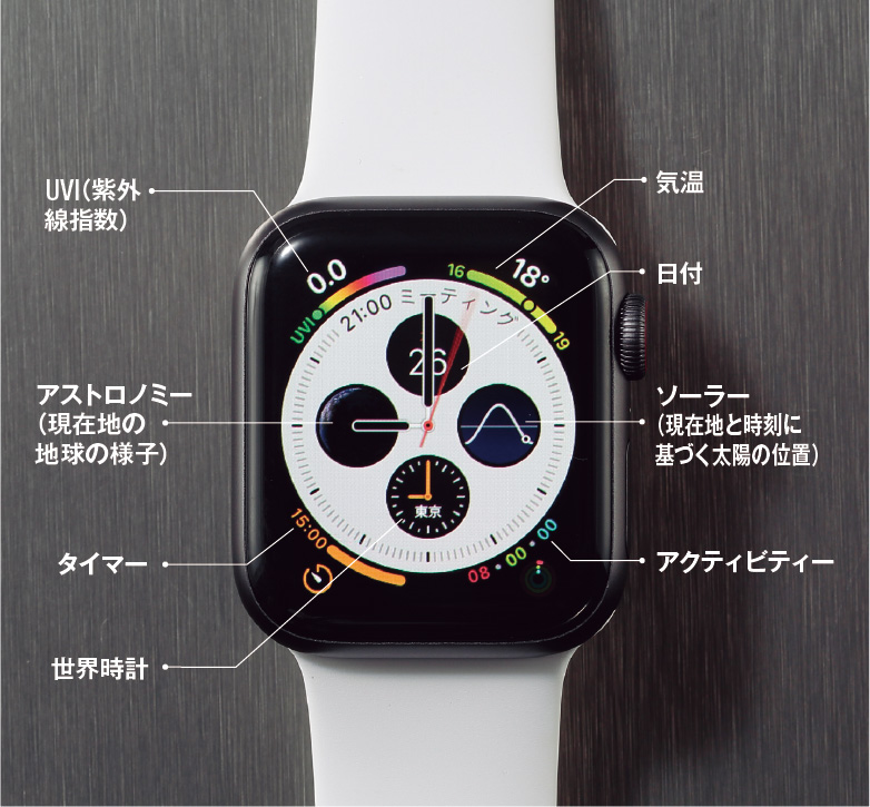 Apple『Apple Watch Series 4EDITION』