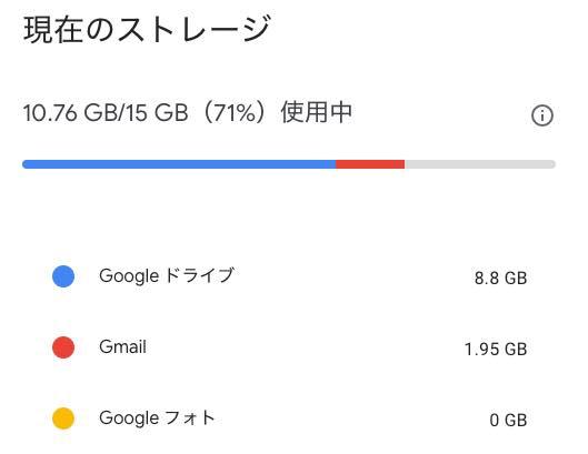 容量 グーグル フォト