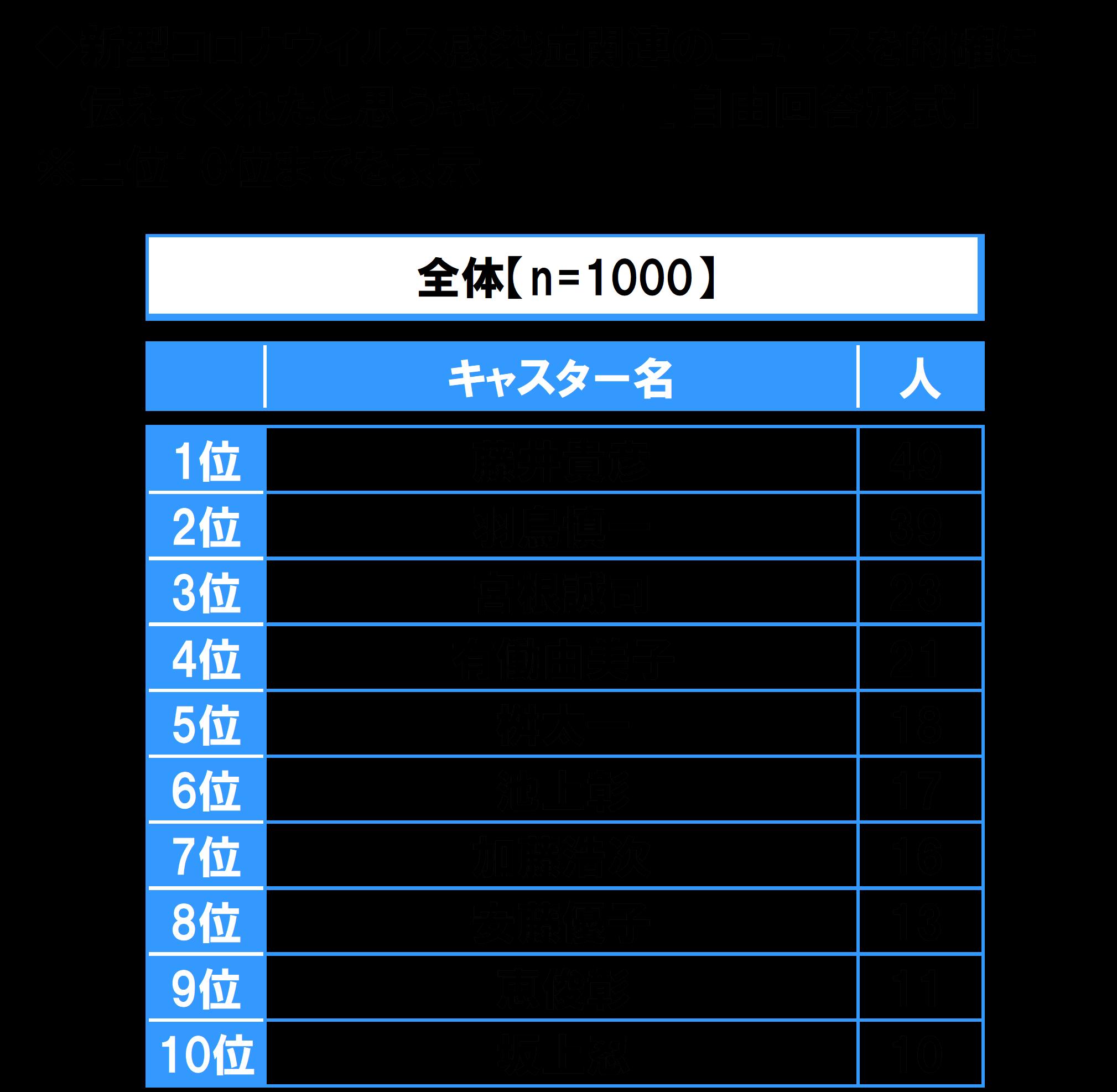 ドラマ再放送 コロナ