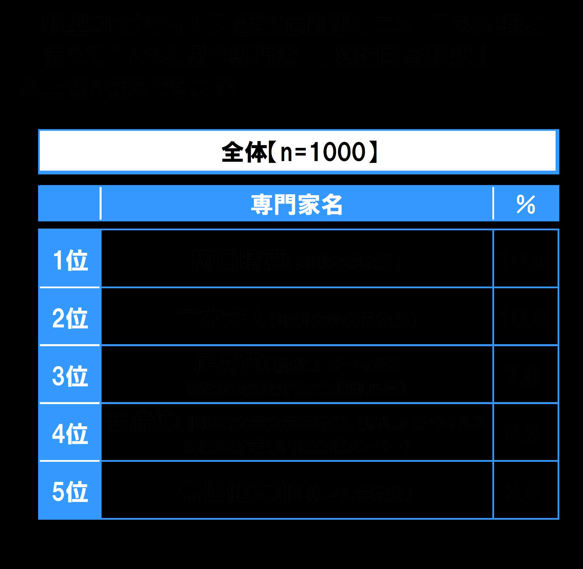 再 放送 ドラマ コロナ
