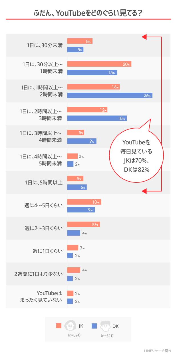 ゲーム 実況 者 人気 ランキング