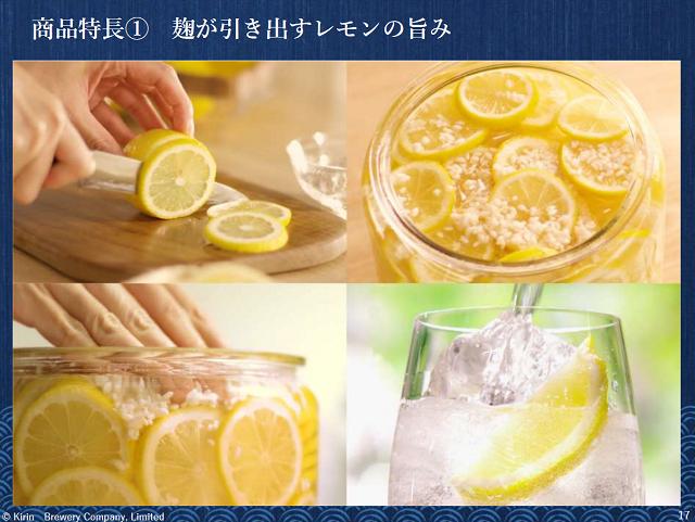 サワー の レモン 作り方 麹