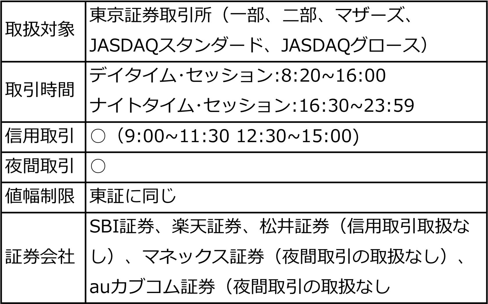 Pts ジャパン ディスプレイ