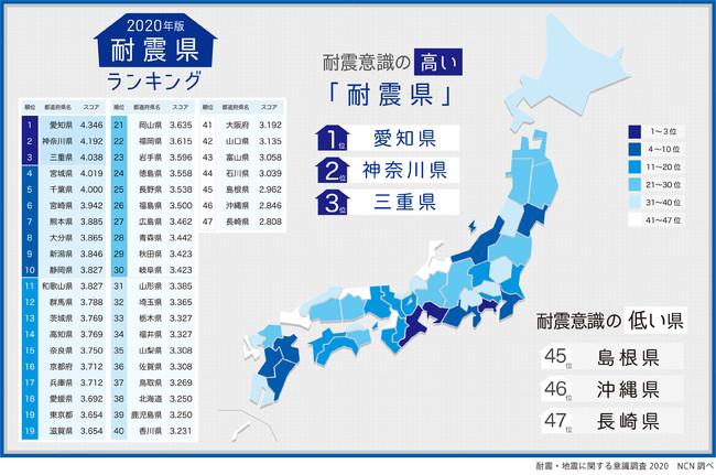 県 地震 三重