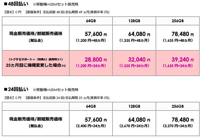 Iphone 値段